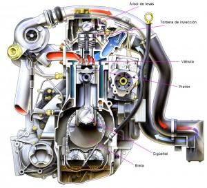 mot-turbo-diesel_2-300x273